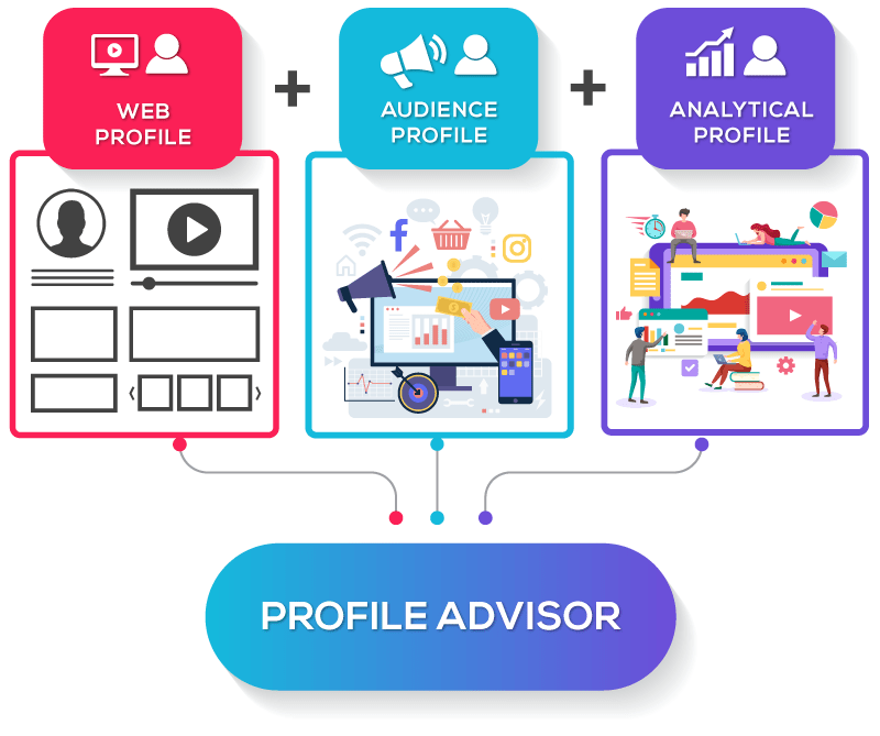 Boost your business profile and researcher profile
